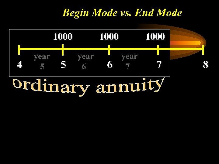 Begin Mode vs. End Mode 1000 4 year 5 5 1000 year 6 6