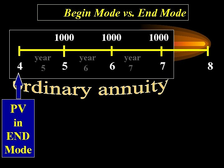 Begin Mode vs. End Mode 1000 4 PV in END Mode year 5 5