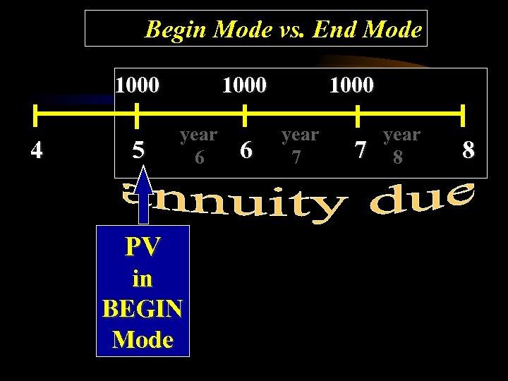 Begin Mode vs. End Mode 1000 4 5 1000 year 6 PV in BEGIN