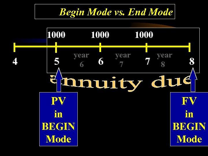 Begin Mode vs. End Mode 1000 4 5 1000 year 6 6 1000 year