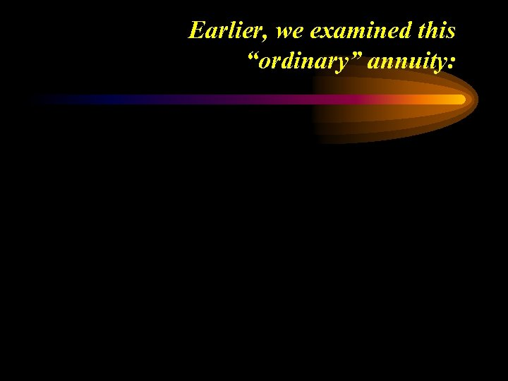 """Earlier, we examined this """"ordinary"""" annuity:"""