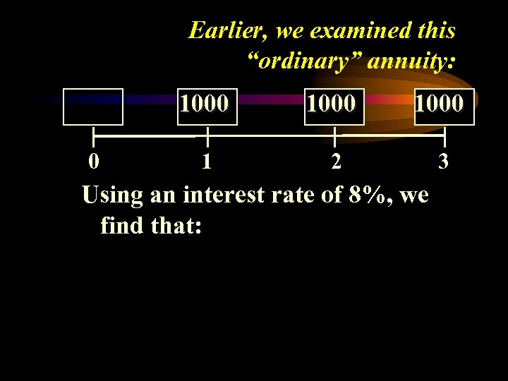 """Earlier, we examined this """"ordinary"""" annuity: 1000 0 1000 1 2 3 Using an"""