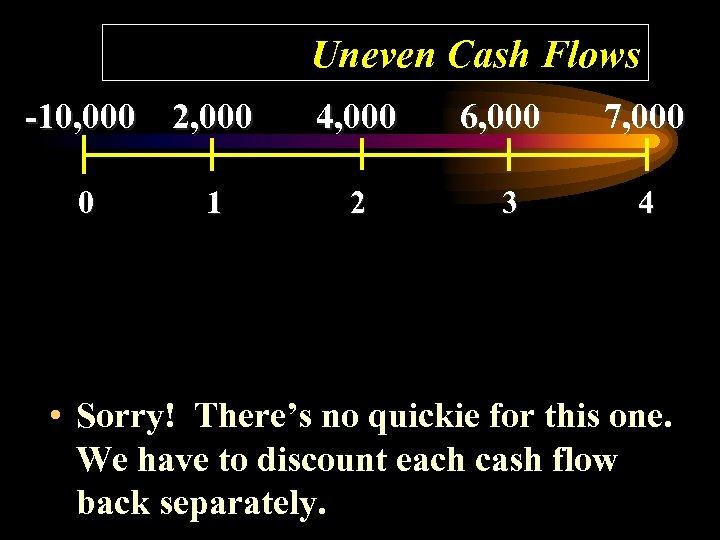 Uneven Cash Flows -10, 000 2, 000 0 1 4, 000 6, 000 7,