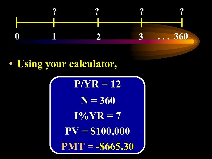 ? 0 ? ? 1 2 3 • Using your calculator, P/YR = 12