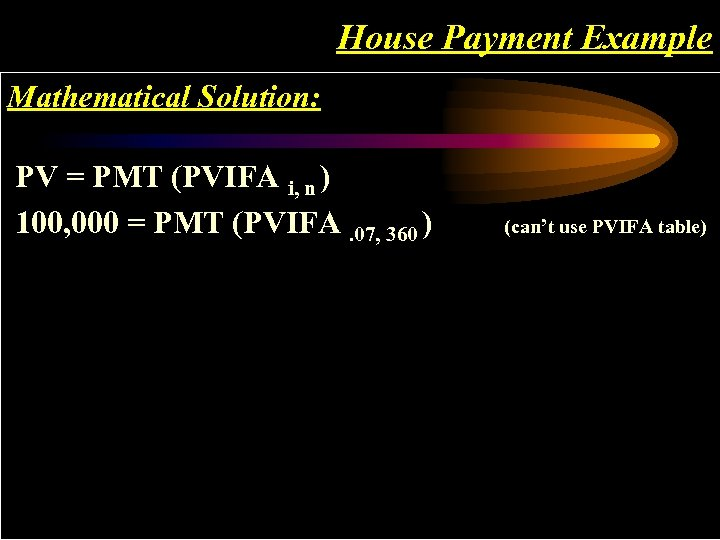 House Payment Example Mathematical Solution: PV = PMT (PVIFA i, n ) 100, 000