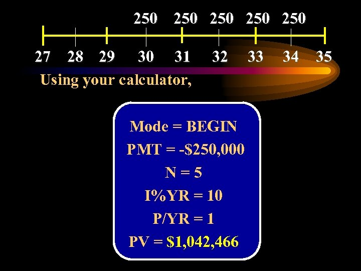 250 250 250 27 28 29 30 31 Using your calculator, 32 Mode =