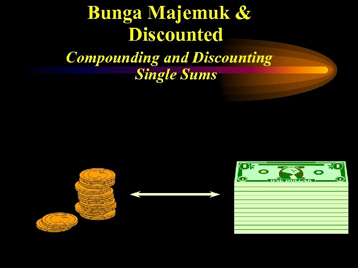 Bunga Majemuk & Discounted Compounding and Discounting Single Sums