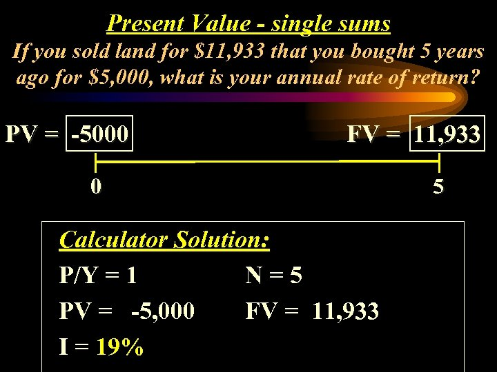 Present Value - single sums If you sold land for $11, 933 that you