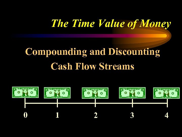 The Time Value of Money Compounding and Discounting Cash Flow Streams 0 1 2