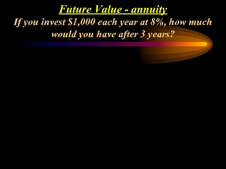 Future Value - annuity If you invest $1, 000 each year at 8%, how