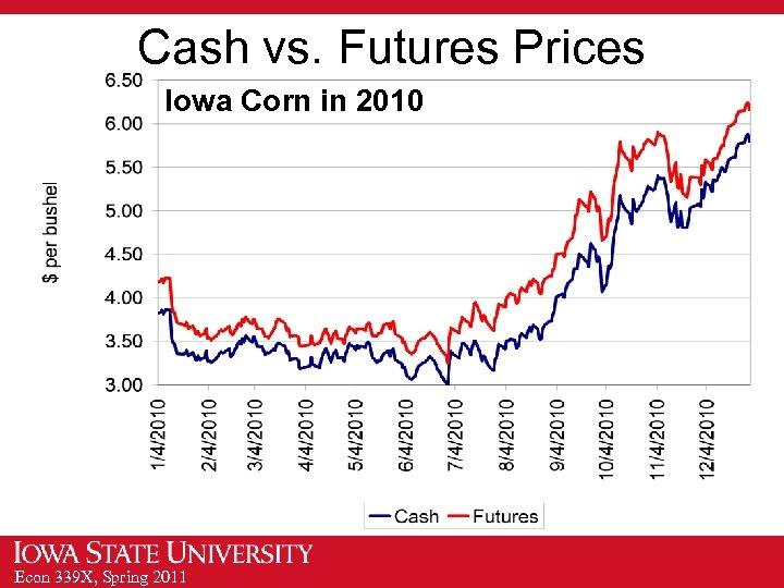 Cash vs. Futures Prices Iowa Corn in 2010 Econ 339 X, Spring 2011