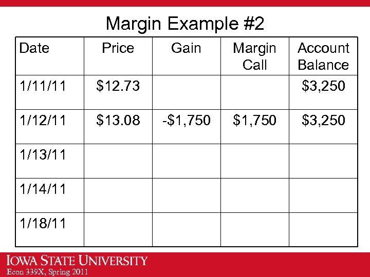 Margin Example #2 Date Price Gain Margin Call Account Balance $3, 250 $1, 750