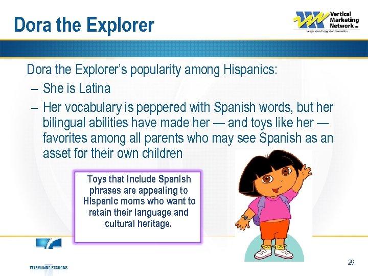 Dora the Explorer's popularity among Hispanics: – She is Latina – Her vocabulary is