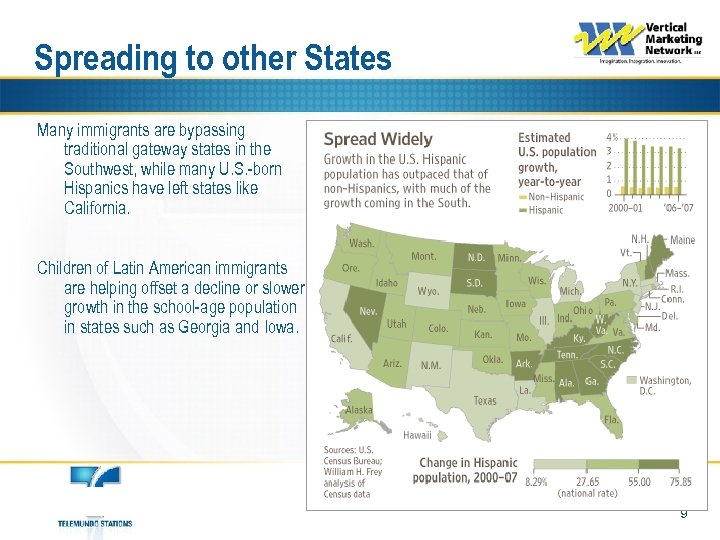 Spreading to other States Many immigrants are bypassing traditional gateway states in the Southwest,