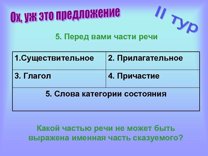 5. Перед вами части речи 1. Существительное 2. Прилагательное 3. Глагол 4. Причастие 5.