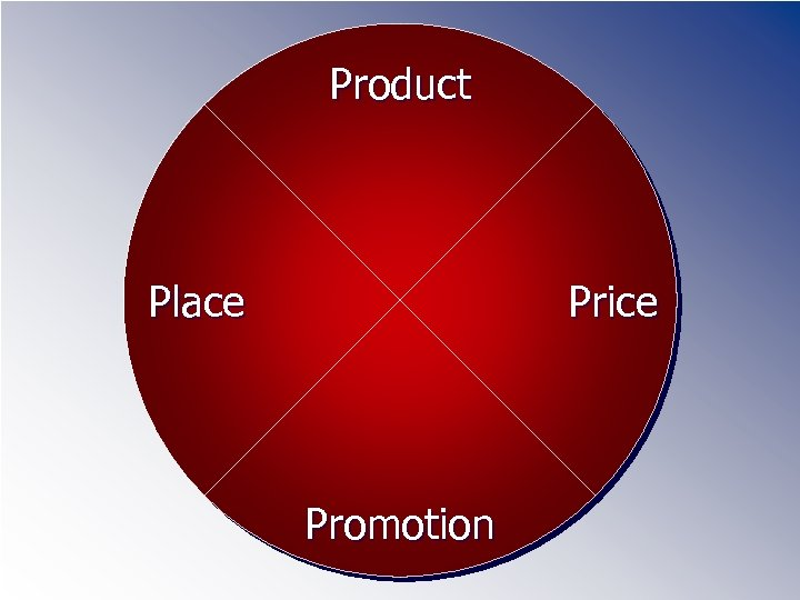 Product Place Price Promotion