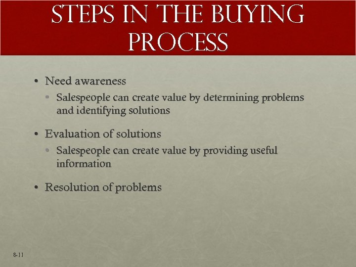 Steps in the Buying Process • Need awareness • Salespeople can create value by