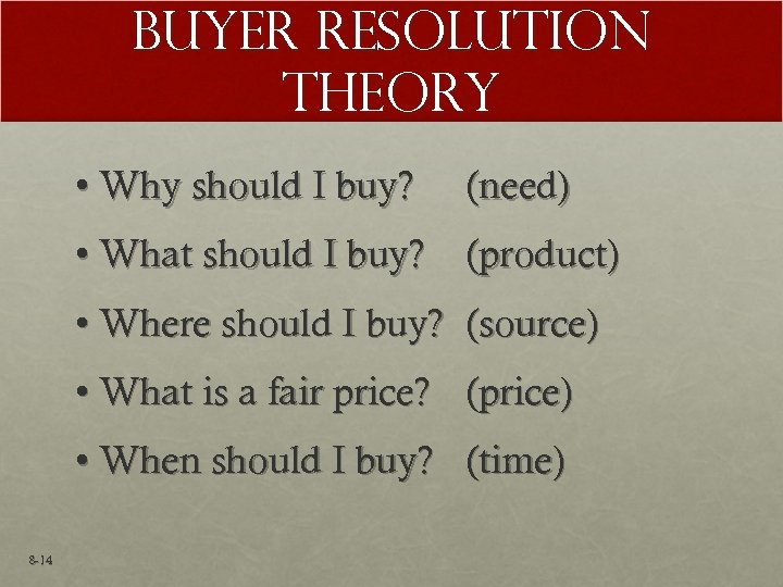 Buyer Resolution Theory • Why should I buy? (need) • What should I buy?