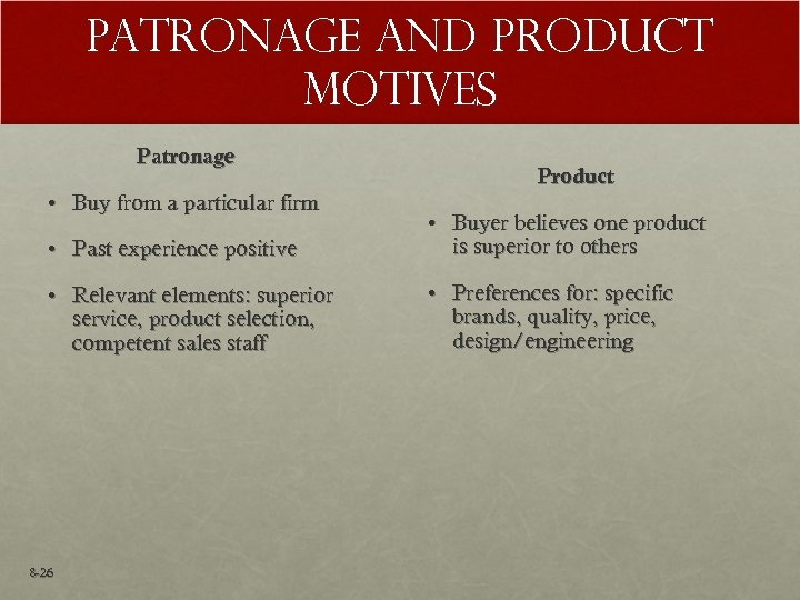Patronage and Product Motives Patronage • Buy from a particular firm Product • Past