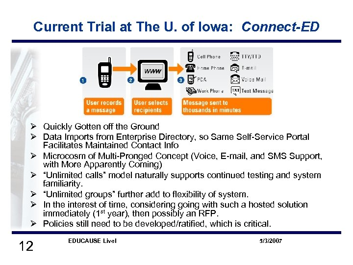Current Trial at The U. of Iowa: Connect-ED Ø Quickly Gotten off the Ground