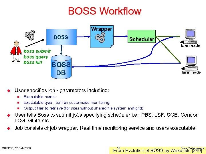 BOSS Workflow Wrapper BOSS Scheduler farm node boss submit boss query boss kill u