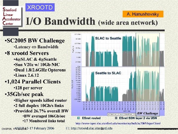 XROOTD A. Hanushevsky CHEP 06, 17 Feb 2006 20 Fons Rademakers