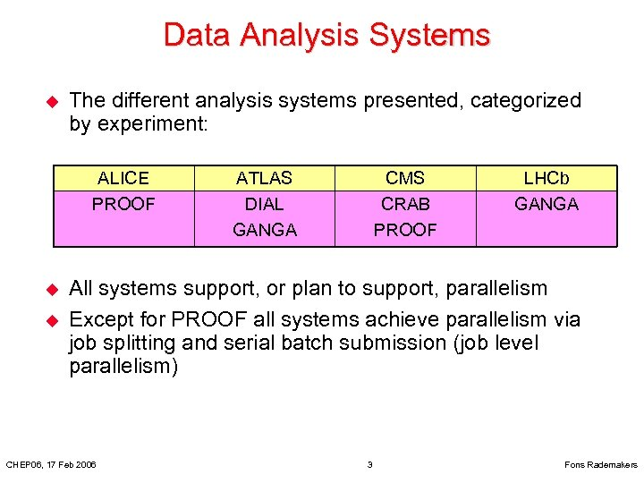 Data Analysis Systems u The different analysis systems presented, categorized by experiment: ALICE PROOF