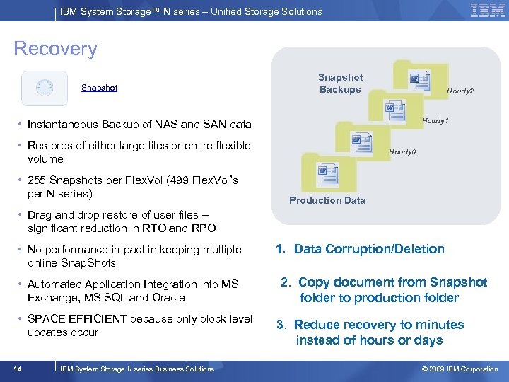 IBM System Storage™ N series – Unified Storage Solutions Recovery Snapshot Backups Hourly 2