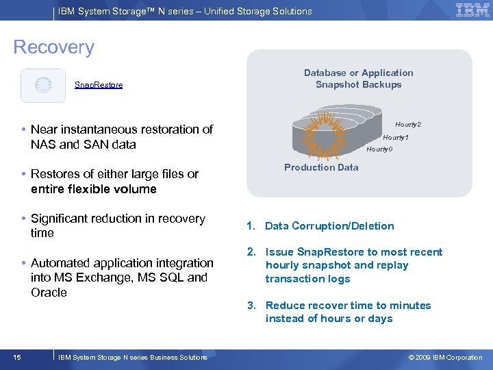 IBM System Storage™ N series – Unified Storage Solutions Recovery Snap. Restore Database or