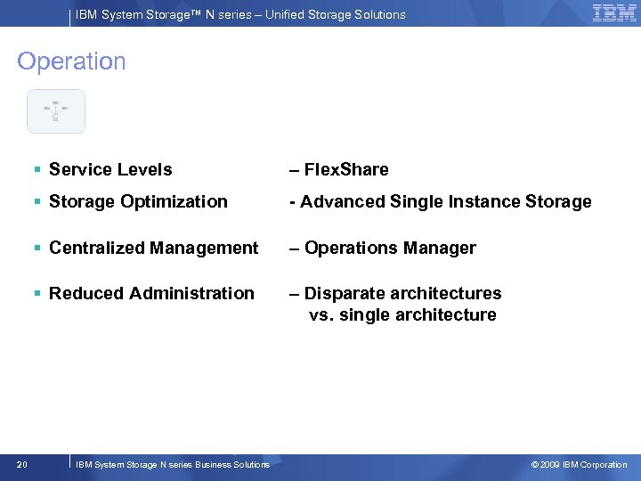 IBM System Storage™ N series – Unified Storage Solutions Operation § Service Levels –