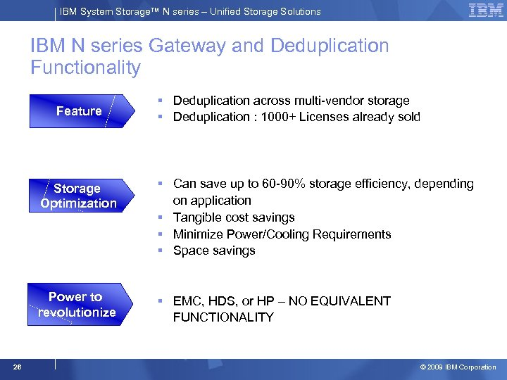 IBM System Storage™ N series – Unified Storage Solutions IBM N series Gateway and