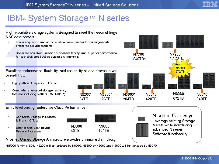 IBM System Storage™ N series – Unified Storage Solutions IBM® System Storage™ N series