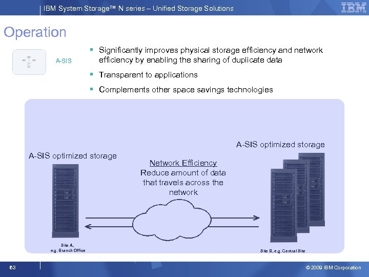 IBM System Storage™ N series – Unified Storage Solutions Operation A-SIS § Significantly improves