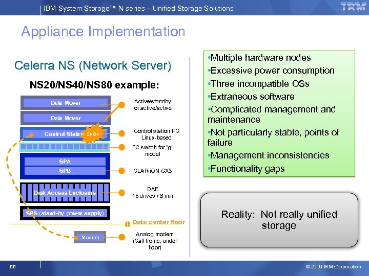 IBM System Storage™ N series – Unified Storage Solutions Appliance Implementation Celerra NS (Network