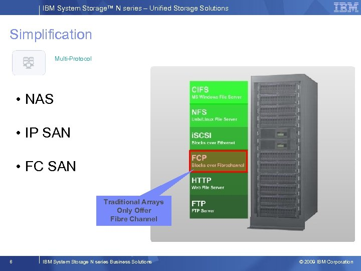 IBM System Storage™ N series – Unified Storage Solutions Simplification Multi-Protocol • NAS •