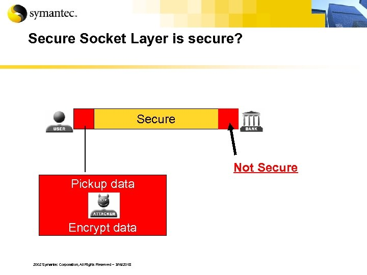 Secure Socket Layer is secure? Secure Not Secure Pickup data Encrypt data 2002 Symantec