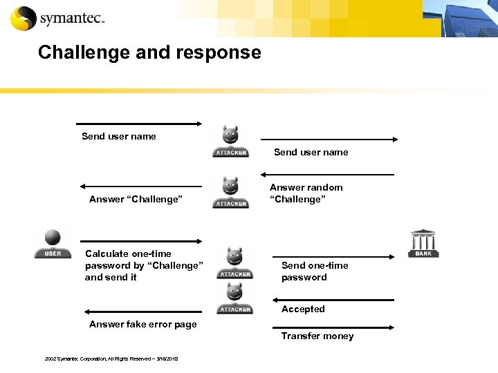 """Challenge and response Send user name Answer """"Challenge"""" Calculate one-time password by """"Challenge"""" and"""