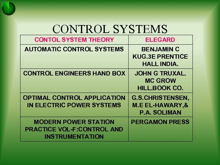 CONTROL SYSTEMS CONTOL SYSTEM THEORY ELEGARD AUTOMATIC CONTROL SYSTEMS BENJAMIN C KUG. 3 E
