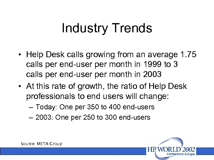 Industry Trends • Help Desk calls growing from an average 1. 75 calls per