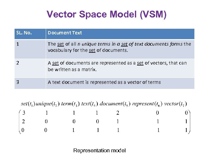 Vector Space Model (VSM) SL. No. Document Text 1 The set of all n