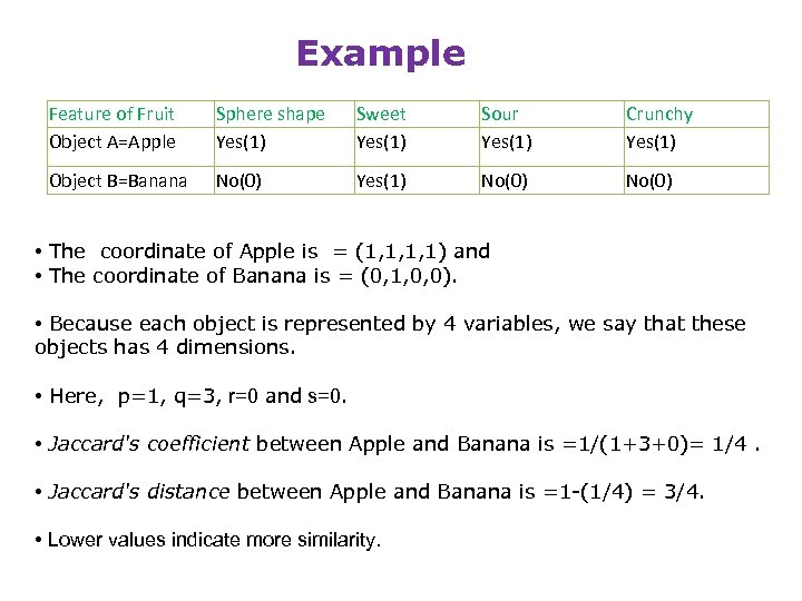 Example Feature of Fruit Object A=Apple Sphere shape Yes(1) Sweet Yes(1) Sour Yes(1) Crunchy