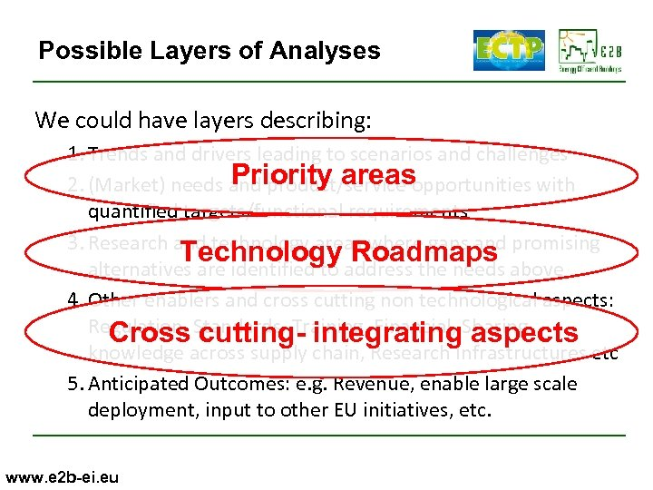 Possible Layers of Analyses We could have layers describing: 1. Trends and drivers leading