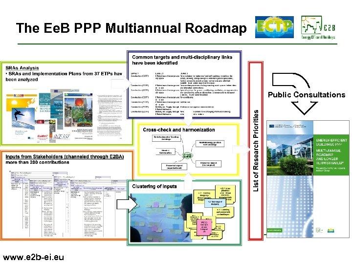 The Ee. B PPP Multiannual Roadmap Public Consultations www. e 2 b-ei. eu
