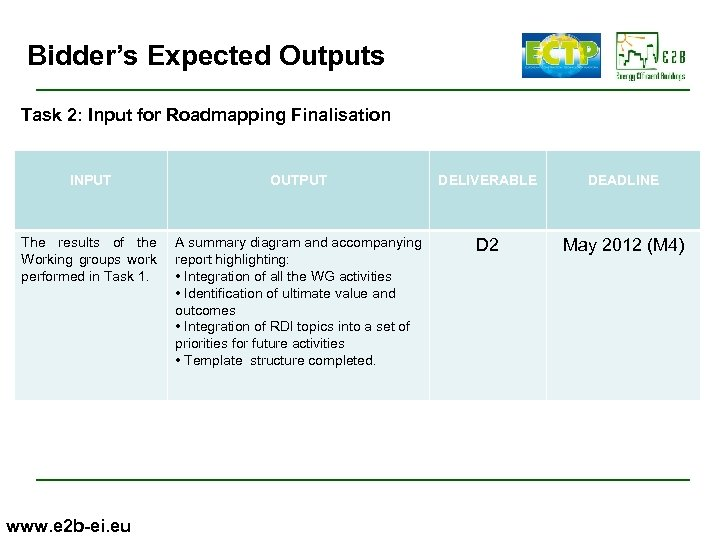 Bidder's Expected Outputs Task 2: Input for Roadmapping Finalisation INPUT OUTPUT DELIVERABLE DEADLINE The