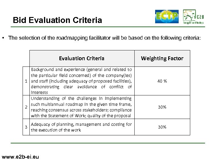 Bid Evaluation Criteria • The selection of the roadmapping facilitator will be based on