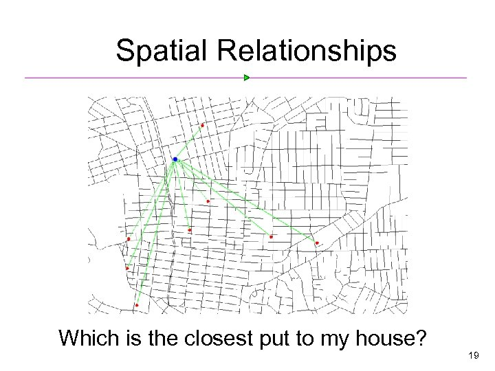 Spatial Relationships Which is the closest put to my house? 19