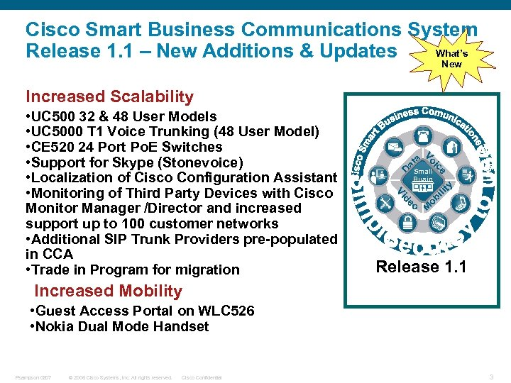 CISCO SMART BUSINESS COMMUNICATIONS SYSTEM Overview for Cisco