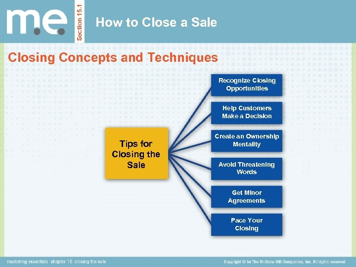 Section 15. 1 How to Close a Sale Closing Concepts and Techniques Recognize Closing