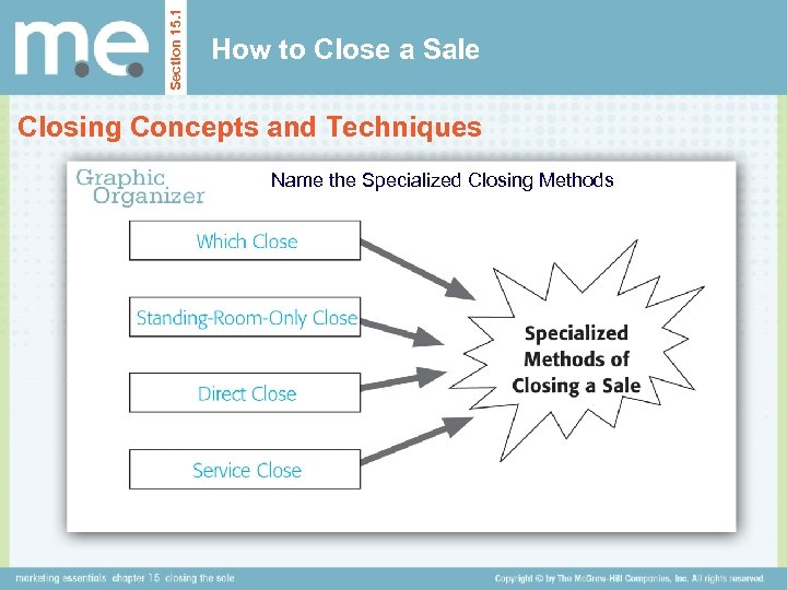 Section 15. 1 How to Close a Sale Closing Concepts and Techniques Name the