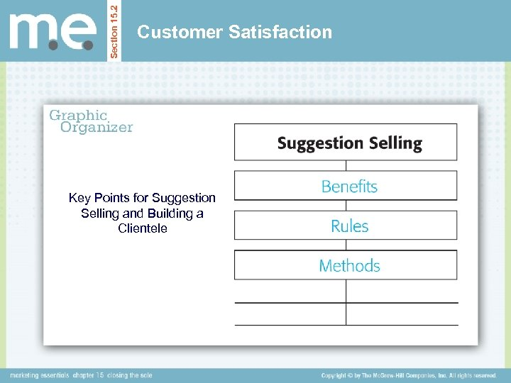 Section 15. 2 Customer Satisfaction Key Points for Suggestion Selling and Building a Clientele